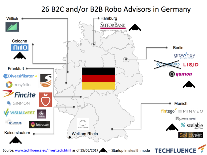 2017-08-16 roboadvisors-in-germany-20170615_orig.png