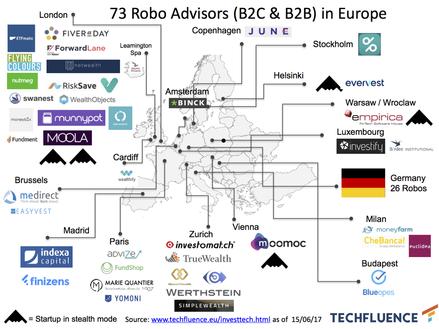 2017-08-22 roboadvisors-europe