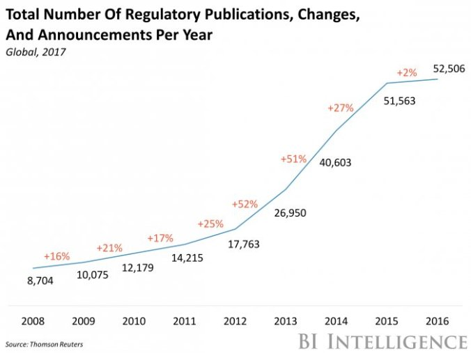 2017-09-14 Regulatory Publications