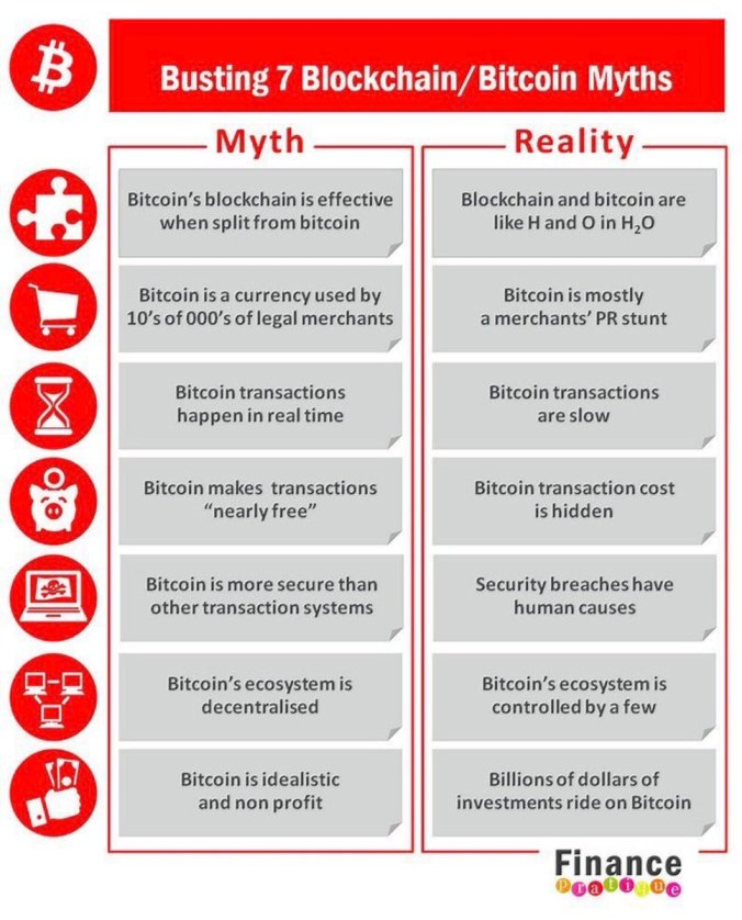 2017-09-18 Blockchain Myth and reality.jpg