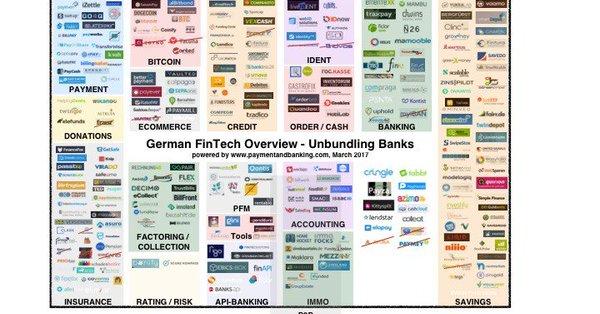 2017-10-12 German FinTech