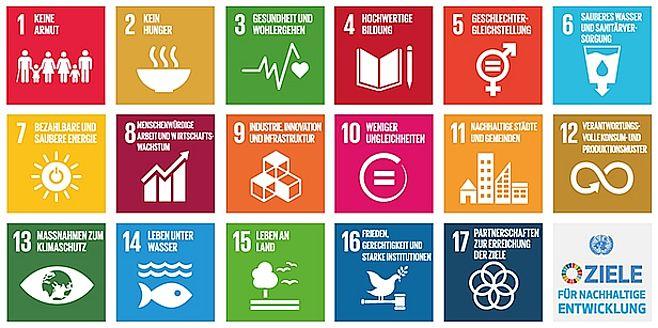 csm_Das_sind_die_SDGs_17_Ziele_UN_c70fe655be