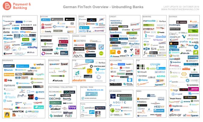 2018-10-02 German FinTech