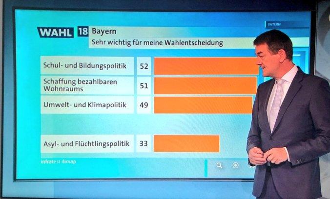 2018-10-14 Bayernwahl