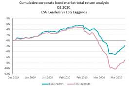 2020-05-01 Axa-IM ESG Bonds Q1 2020