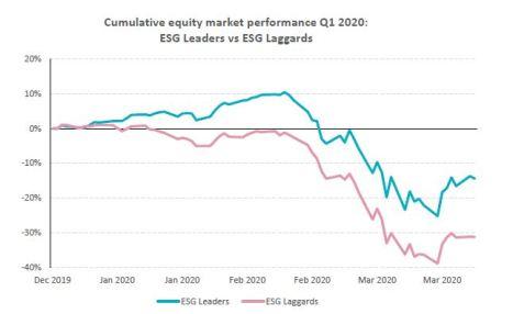 2020-05-01 Axa-IM ESG Q1 2020