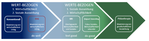 2020-07-15 ESG