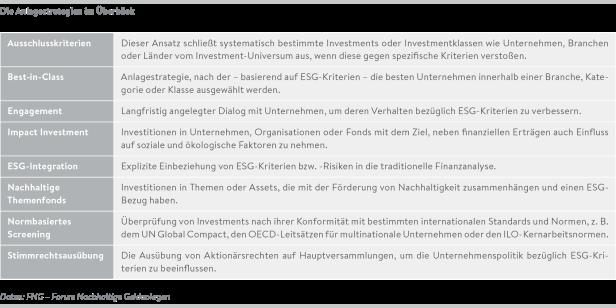 FNG_Marktbericht2020_Grafiken_44