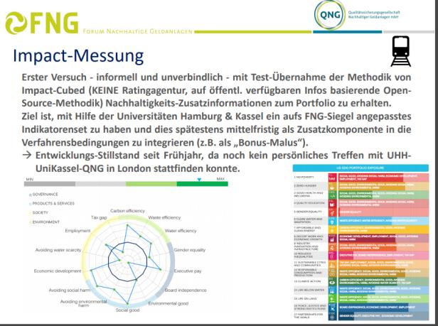 2020-11-26 FNG Impact