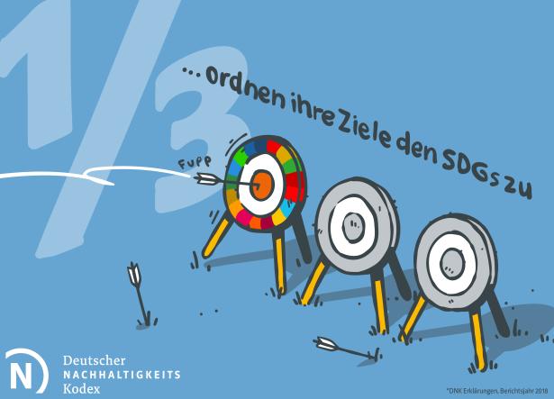DNKonkret_Nr.7_SDGs